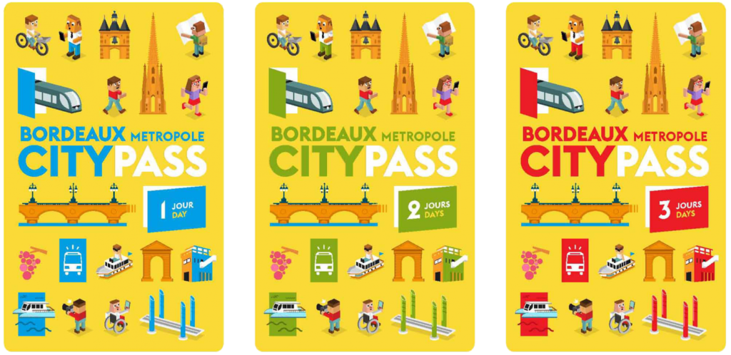 Diferentes tipos de la citypass